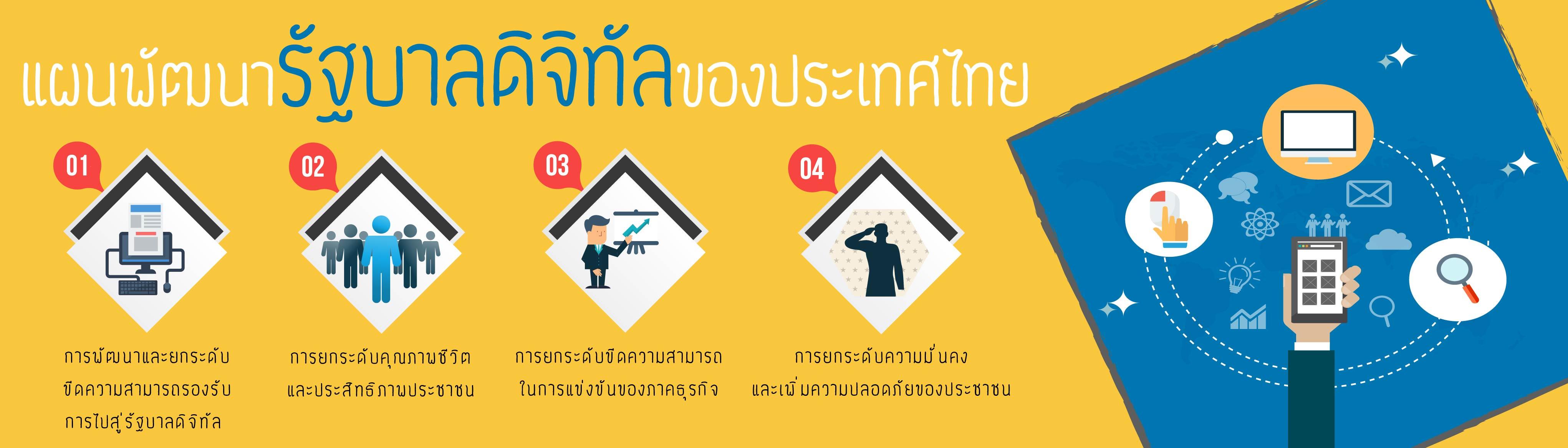 แผนพัฒนารัฐบาลดิจิทัลของประเทศไทย